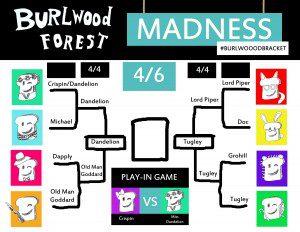 Burlwood Forest Madness Championship